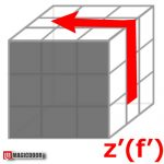 持ち替え記号「x・y・z」